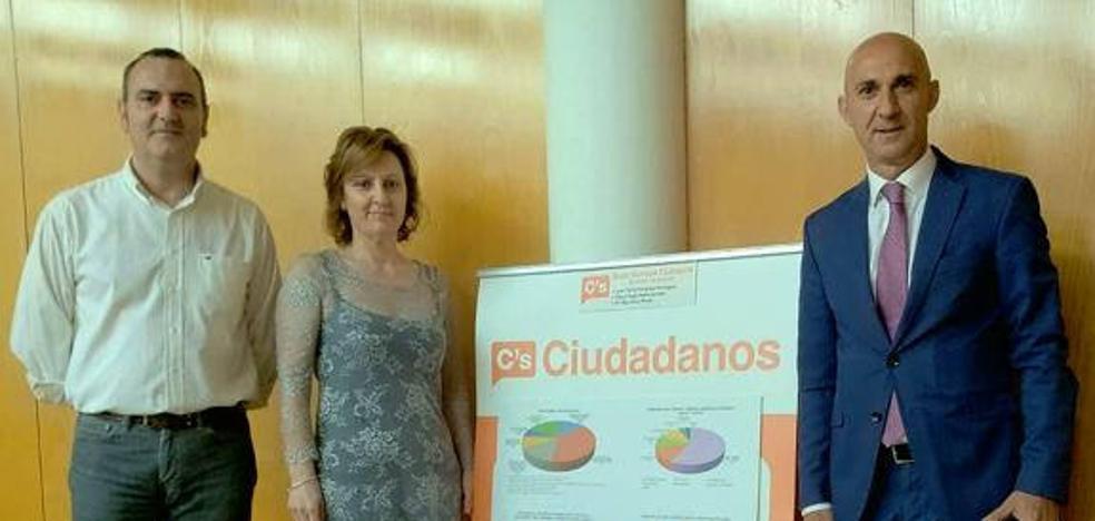 C's San Andrés llevará a pleno una solicitud de auditoría ante el «caos» de las cuentas