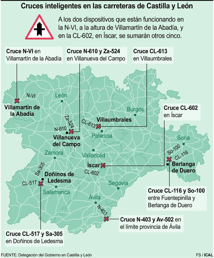 Cruces inteligentes en las carreteras de Castilla y León
