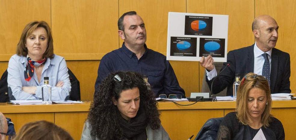 C´s San Andrés convocará a los vecinos para explicar la situación de crisis económica del Consistorio