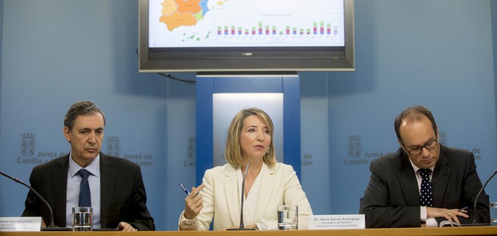 Castilla y León, segunda comunidad con mejores servicios sociales