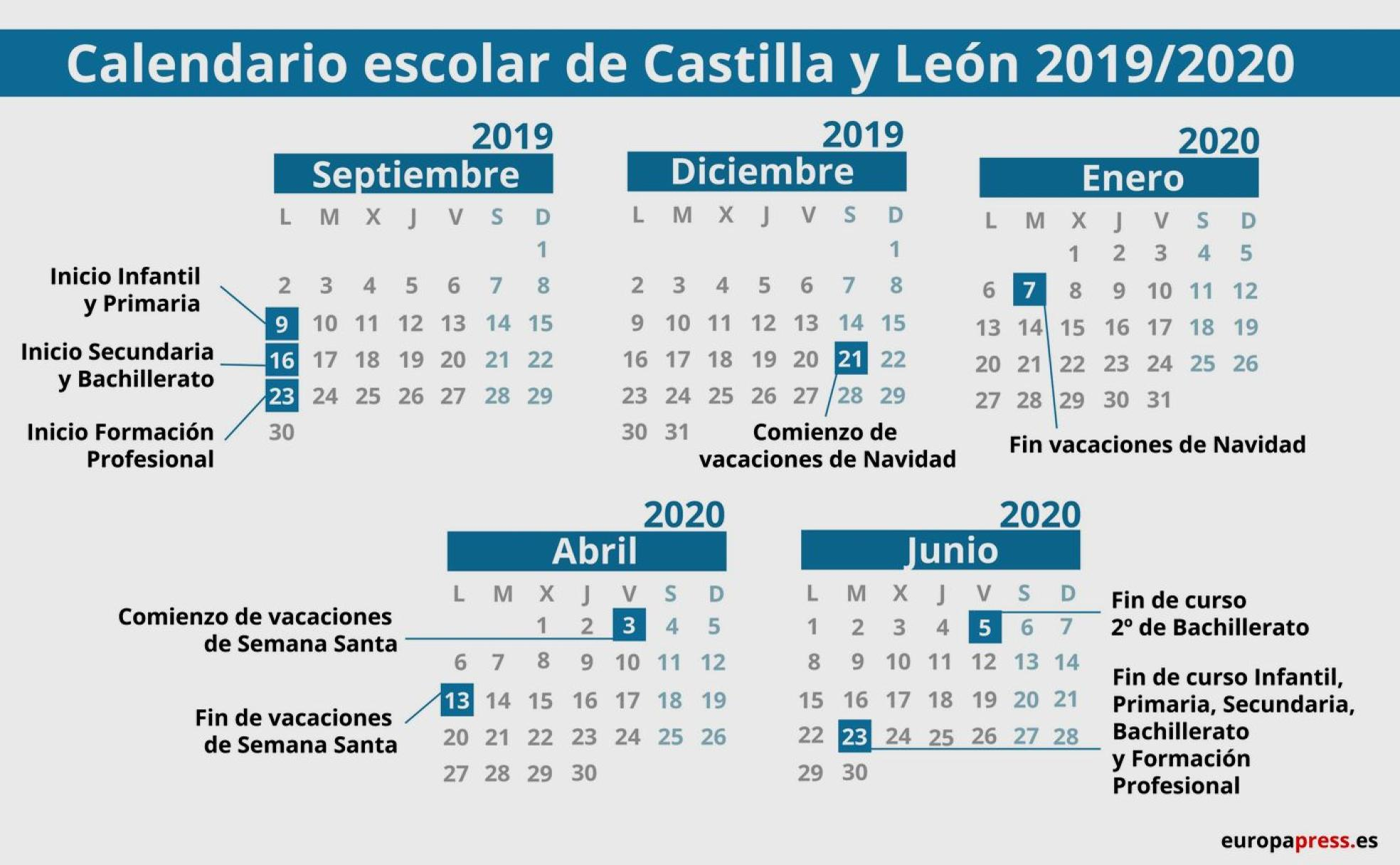 Calendario Escolar 2020 Cyl.Las Fechas De La Vuelta Al Cole El Bierzo Noticias Leonoticias
