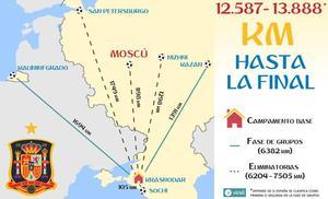 Más de 12.500 kilómetros separan a España de la final de Moscú