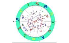 Horóscopo de hoy 15 de octubre de 2018: predicción en el amor y trabajo