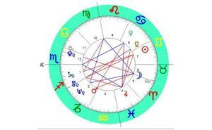 Horóscopo de hoy 12 de noviembre de 2018: predicción en el amor y trabajo