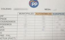 El PP desautoriza a su edil Eduardo Tocino para 'tapar' el borrado de datos en el partido en la mesa 7-5B