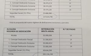 Manuel García se defiende y afirma que el coste de su equipo de Gobierno es menor que el anterior