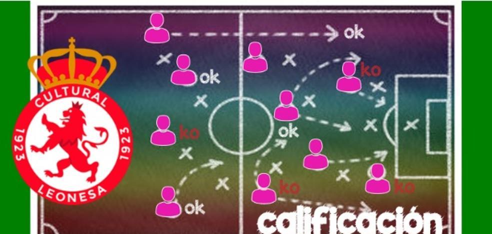 Encuesta | Valora a los jugadores de la Cultural ante el Guijuelo