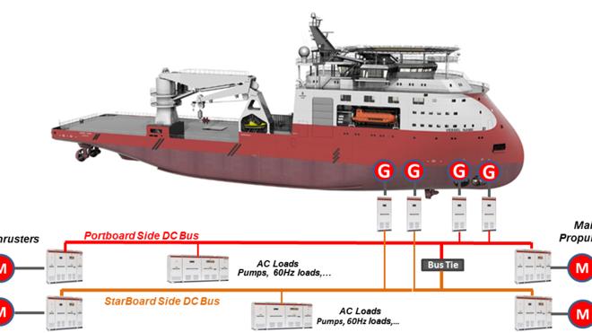 Llegan los buques de cero emisiones